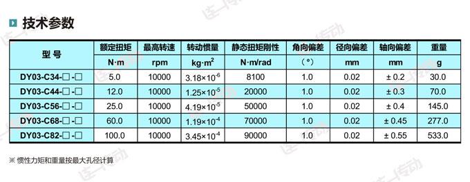 法兰膜片联轴器技术参数