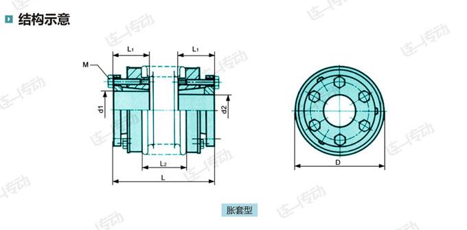 波纹管胀套联轴器结构示意