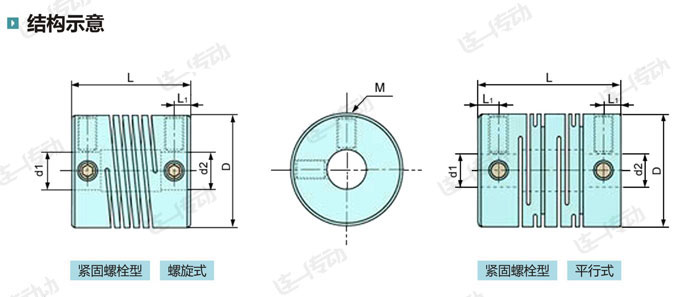 一体成型弹性联轴器结构示意