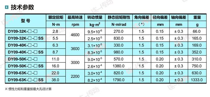 弹性管联轴器技术参数