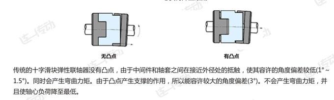 十字滑块联轴器介绍