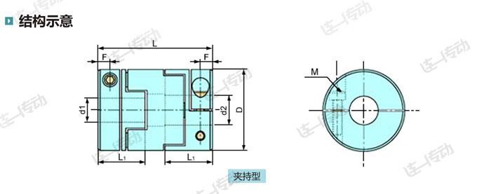 十字滑块联轴器结构示意