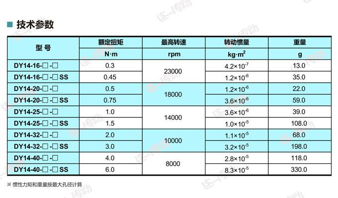 微型刚性联轴器技术参数