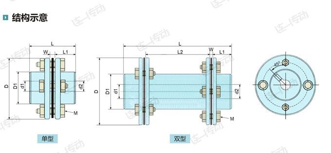 膜片式联轴器结构示意