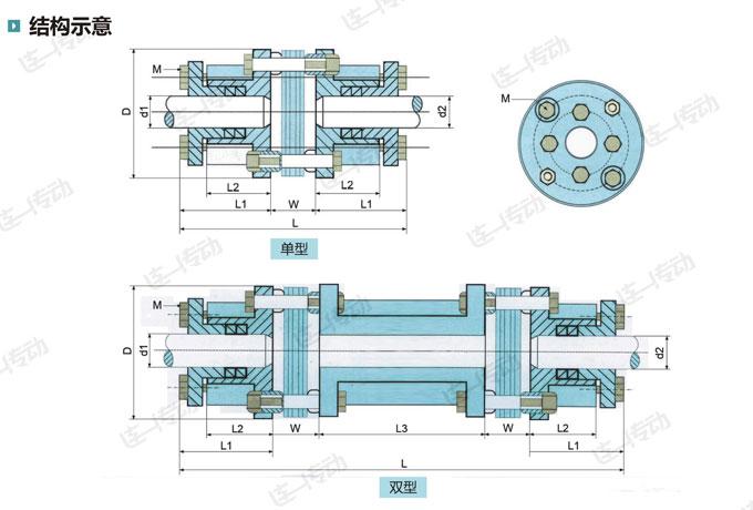 膜片胀套联轴器结构示意
