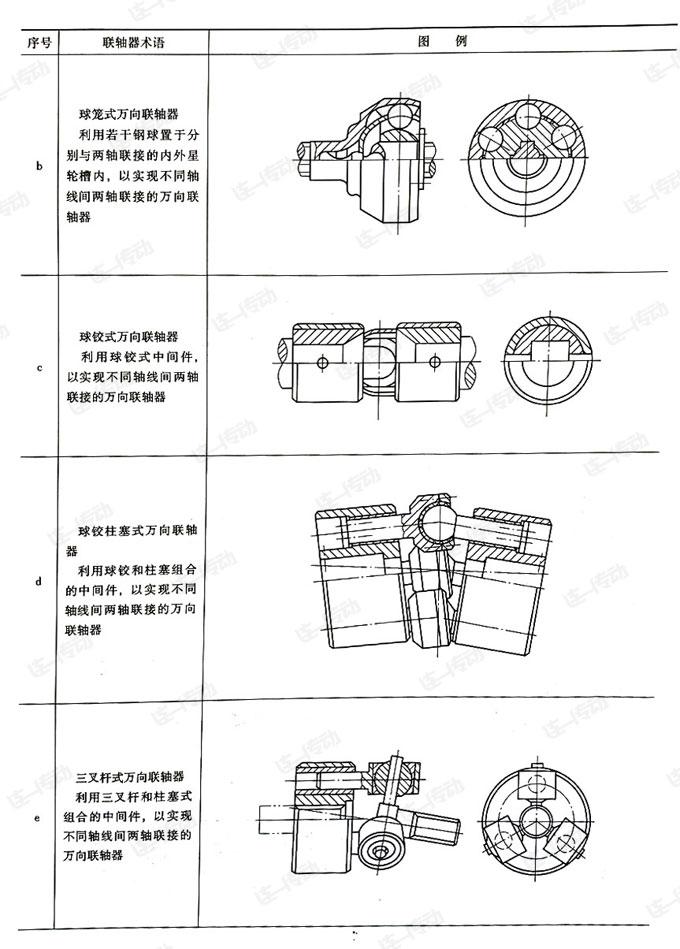 联轴器种类及简图