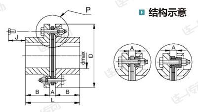 单膜片联轴器结构示意
