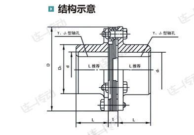 弹性膜片联轴器结构示意