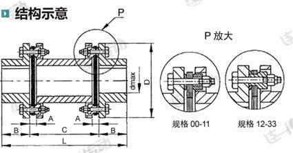 双膜片联轴器结构示意