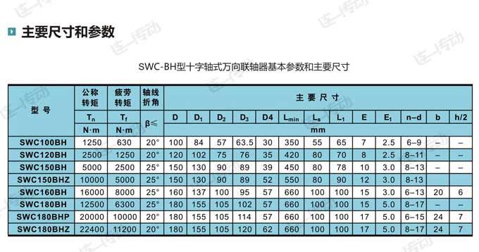 SWC轻型万向轴主要尺寸和参数