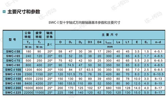 SWC万向轴主要尺寸和参数